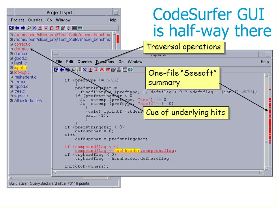 25 CodeSurfer GUI is half-way there One-file Seesoft summary Traversal operations Cue of underlying hits