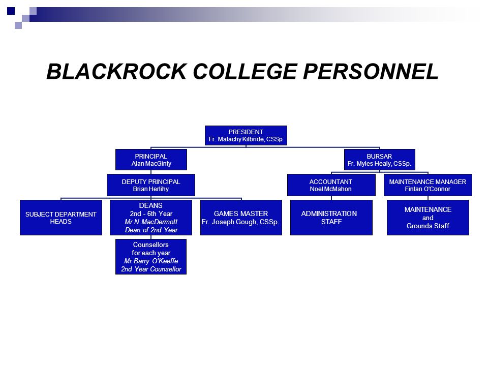 BLACKROCK COLLEGE 2 ND YEAR 2005 – 2006 SUBJECT CHOICES Alan MacGinty