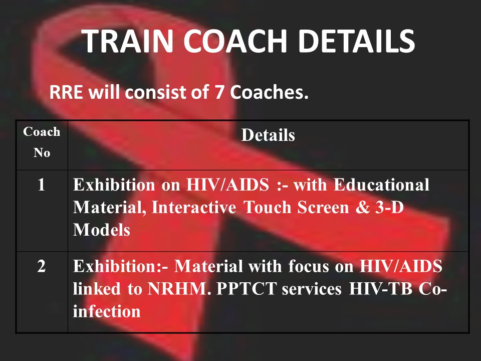 TRAIN COACH DETAILS RRE will consist of 7 Coaches. Coach No Details 1Exhibition on HIV/AIDS :- with Educational Material, Interactive Touch Screen & 3