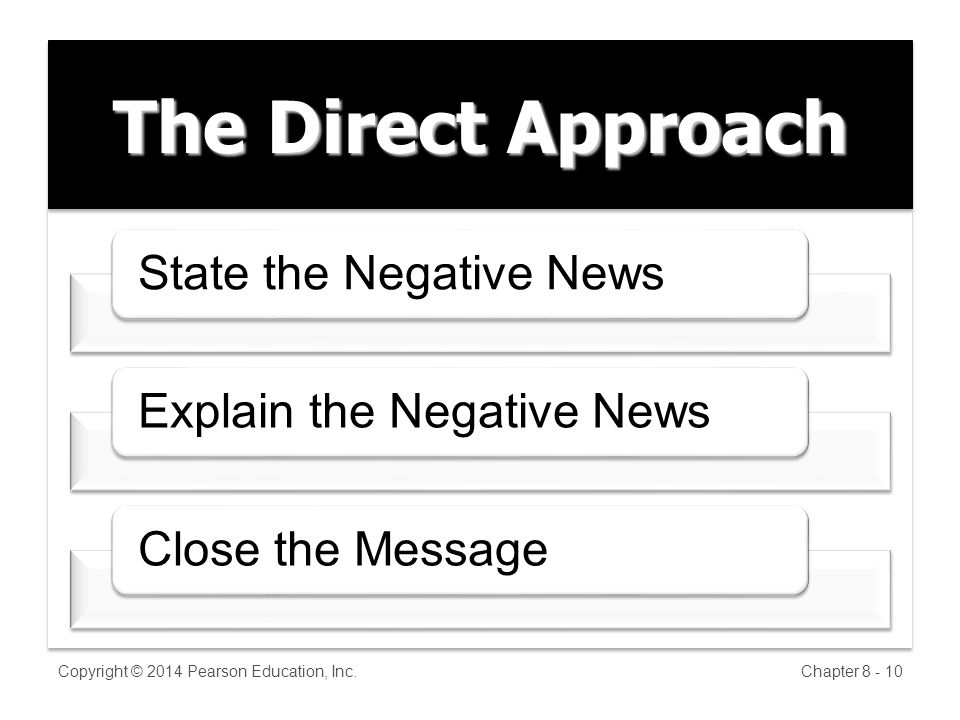 The Direct Approach Copyright © 2014 Pearson Education, Inc.Chapter 8 - 10 State the Negative NewsExplain the Negative NewsClose the Message