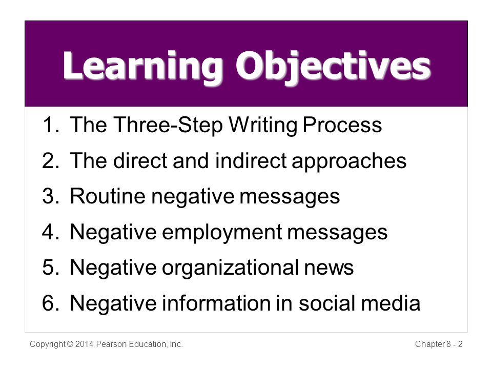 Learning Objectives 1.The Three-Step Writing Process 2.The direct and indirect approaches 3.Routine negative messages 4.Negative employment messages 5.Negative organizational news 6.Negative information in social media Copyright © 2014 Pearson Education, Inc.Chapter 8 - 2