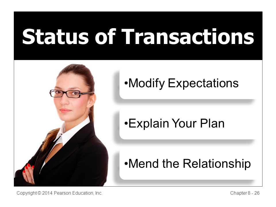 Copyright © 2014 Pearson Education, Inc.Chapter 8 - 26 Status of Transactions Modify Expectations Explain Your Plan Mend the Relationship