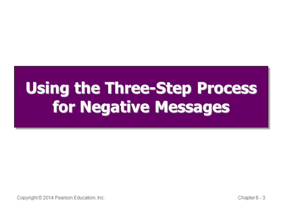 Using the Three-Step Process for Negative Messages Copyright © 2014 Pearson Education, Inc.Chapter 8 - 3