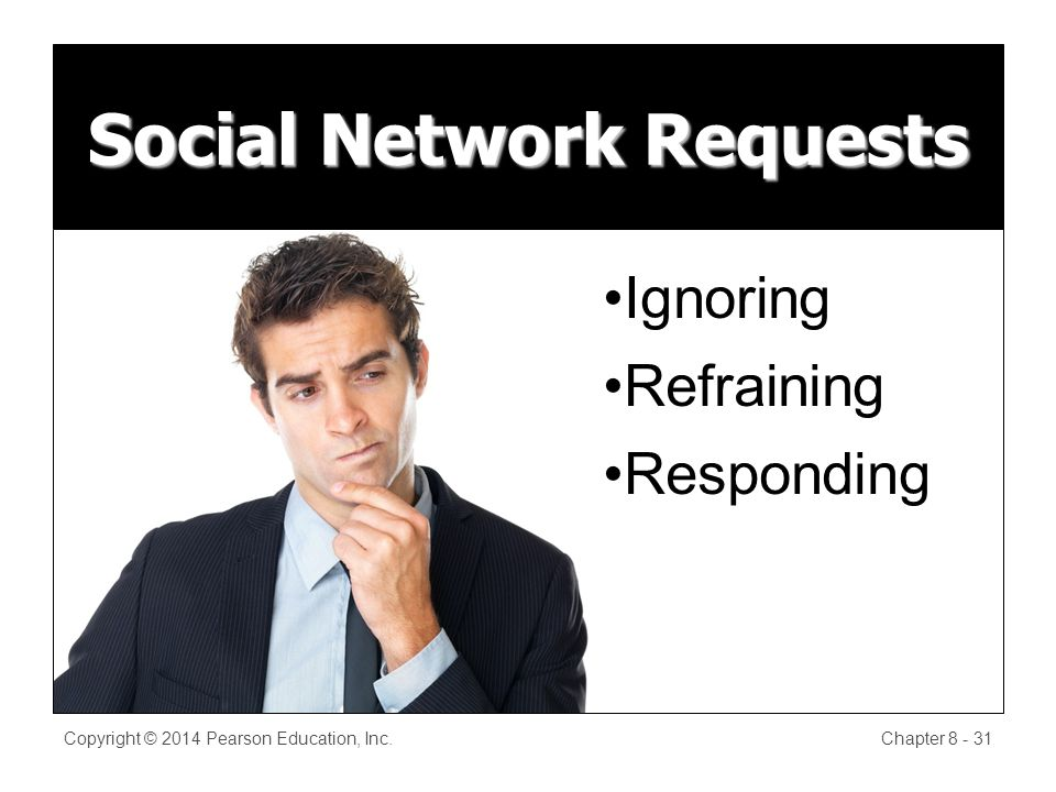 Copyright © 2014 Pearson Education, Inc.Chapter 8 - 31 Social Network Requests Ignoring Refraining Responding