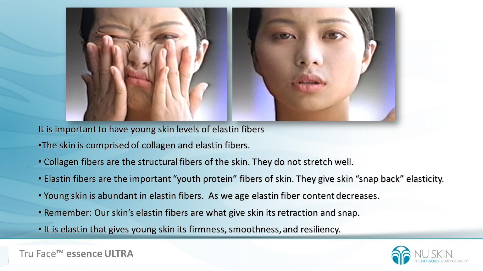 It is important to have young skin levels of elastin fibers The skin is comprised of collagen and elastin fibers. The skin is comprised of collagen an