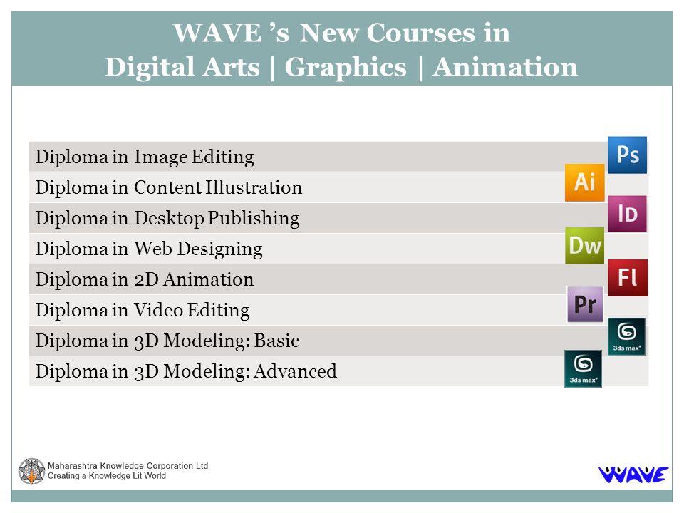 Diploma in Advanced 3D Modeling Autodesk 3DSMax 2010