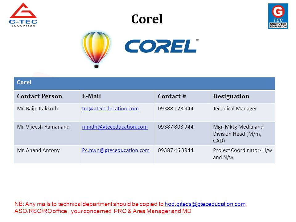 Corel Contact PersonE-MailContact #Designation Mr. Baiju Kakkothtm@gteceducation.com09388 123 944Technical Manager Mr. Vijeesh Ramanandmmdh@gteceducat