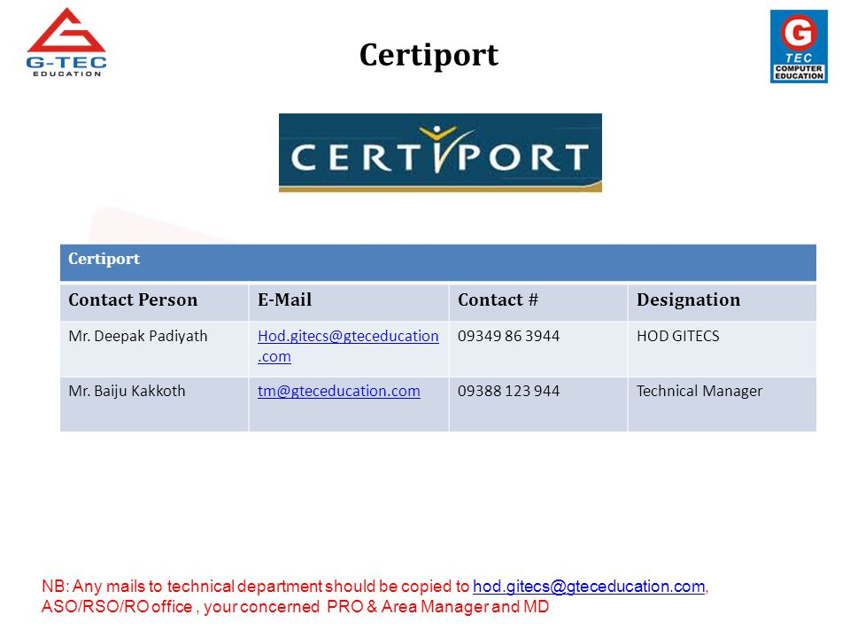 Certiport Contact PersonE-MailContact #Designation Mr. Deepak PadiyathHod.gitecs@gteceducation.com 09349 86 3944HOD GITECS Mr. Baiju Kakkothtm@gtecedu