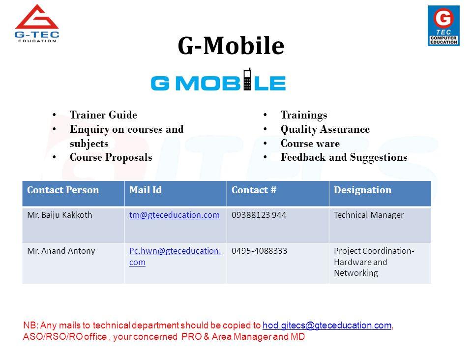 Contact PersonE-MailContact #Designation Mr.