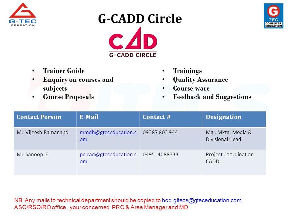 ICD3(Certification, Course Details, Module Details etc) Contact PersonE-MailContact #Designation Mr.