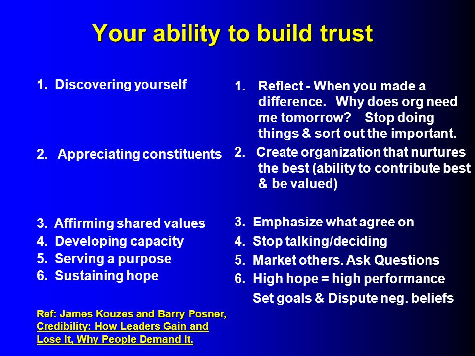 Your ability to build trust 1. Discovering yourself 2.