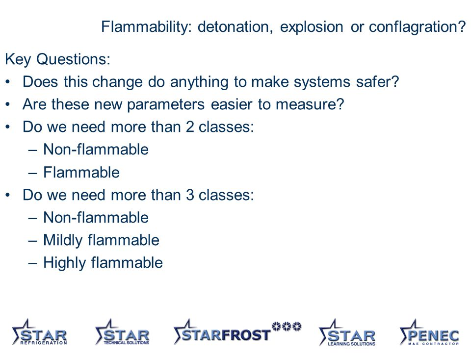 19 Flammability: detonation, explosion or conflagration.