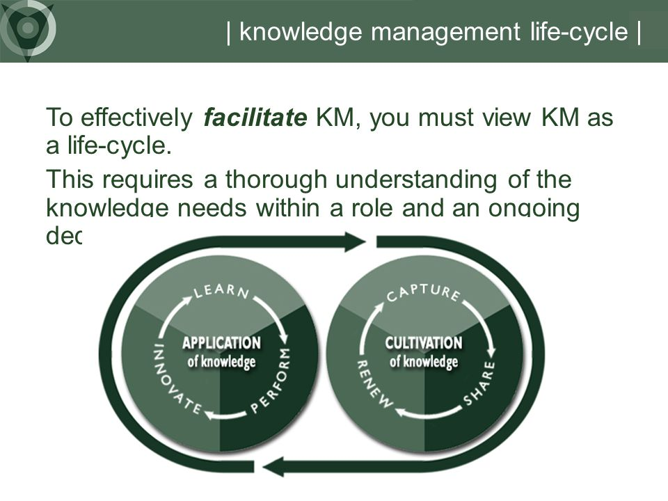 | knowledge management life-cycle | To effectively facilitate KM, you must view KM as a life-cycle.