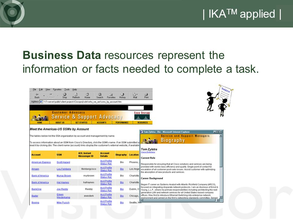 VisionCor | IKA TM applied | Business Data resources represent the information or facts needed to complete a task.
