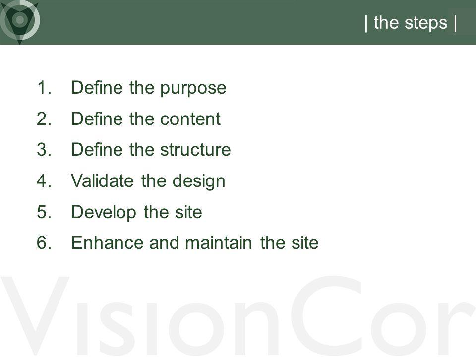 VisionCor | the steps | 1.Define the purpose 2. Define the content 3.