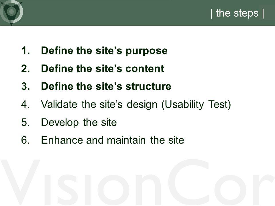 VisionCor | the steps | 1.Define the sites purpose 2.