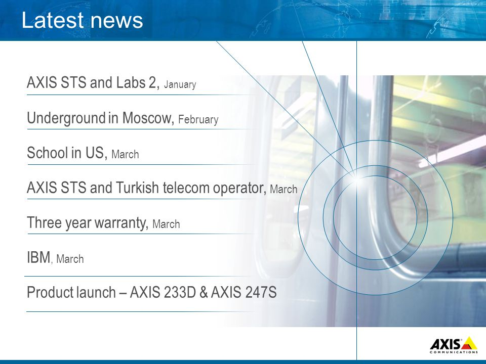 Latest news AXIS STS and Labs 2, January Underground in Moscow, February School in US, March AXIS STS and Turkish telecom operator, March Three year warranty, March IBM, March Product launch – AXIS 233D & AXIS 247S