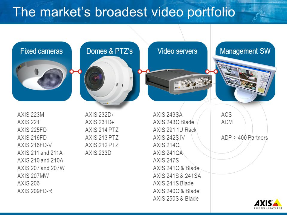 The markets broadest video portfolio Fixed camerasDomes & PTZsVideo serversManagement SW AXIS 223M AXIS 221 AXIS 225FD AXIS 216FD AXIS 216FD-V AXIS 211 and 211A AXIS 210 and 210A AXIS 207 and 207W AXIS 207MW AXIS 206 AXIS 209FD-R AXIS 232D+ AXIS 231D+ AXIS 214 PTZ AXIS 213 PTZ AXIS 212 PTZ AXIS 233D AXIS 243SA AXIS 243Q Blade AXIS 291 1U Rack AXIS 242S IV AXIS 214Q AXIS 241QA AXIS 247S AXIS 241Q & Blade AXIS 241S & 241SA AXIS 241S Blade AXIS 240Q & Blade AXIS 250S & Blade ACS ACM ADP > 400 Partners