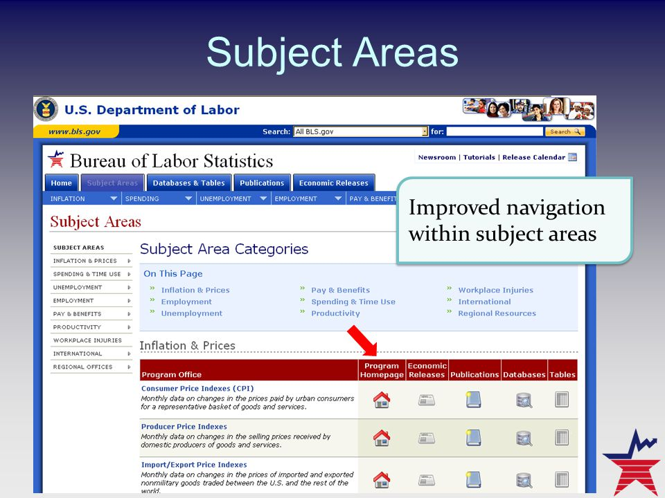 Subject Areas Improved navigation within subject areas Improved navigation within subject areas
