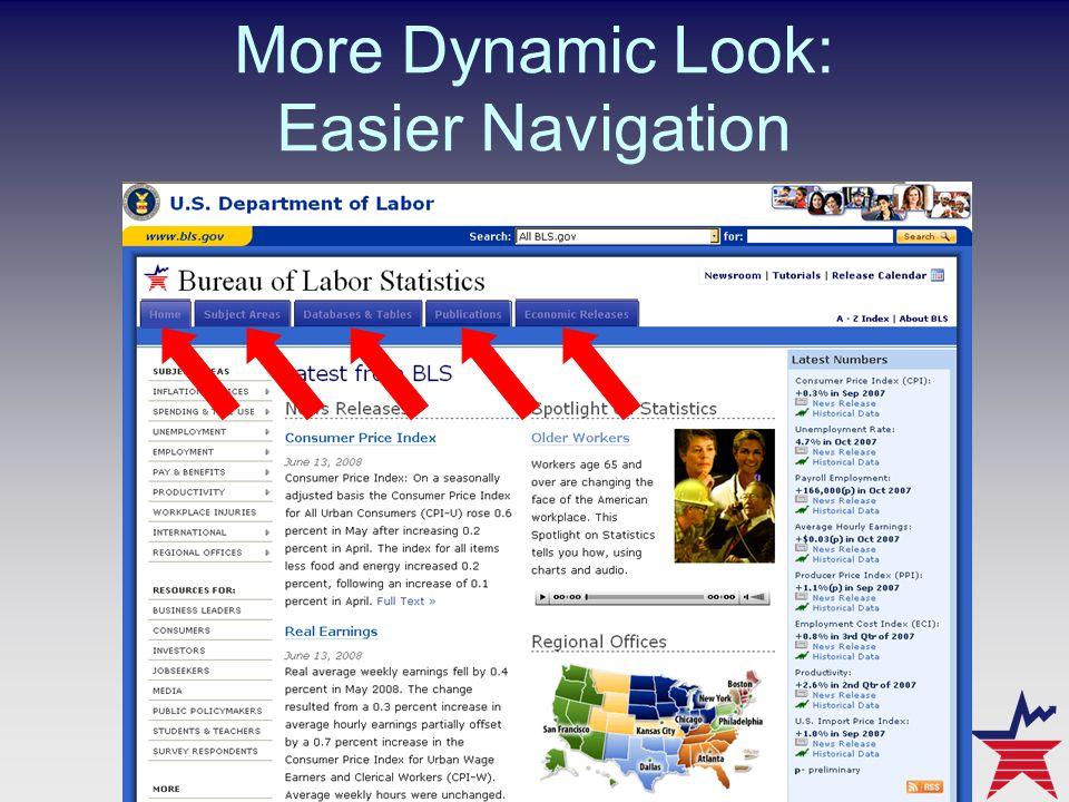 More Dynamic Look: Easier Navigation