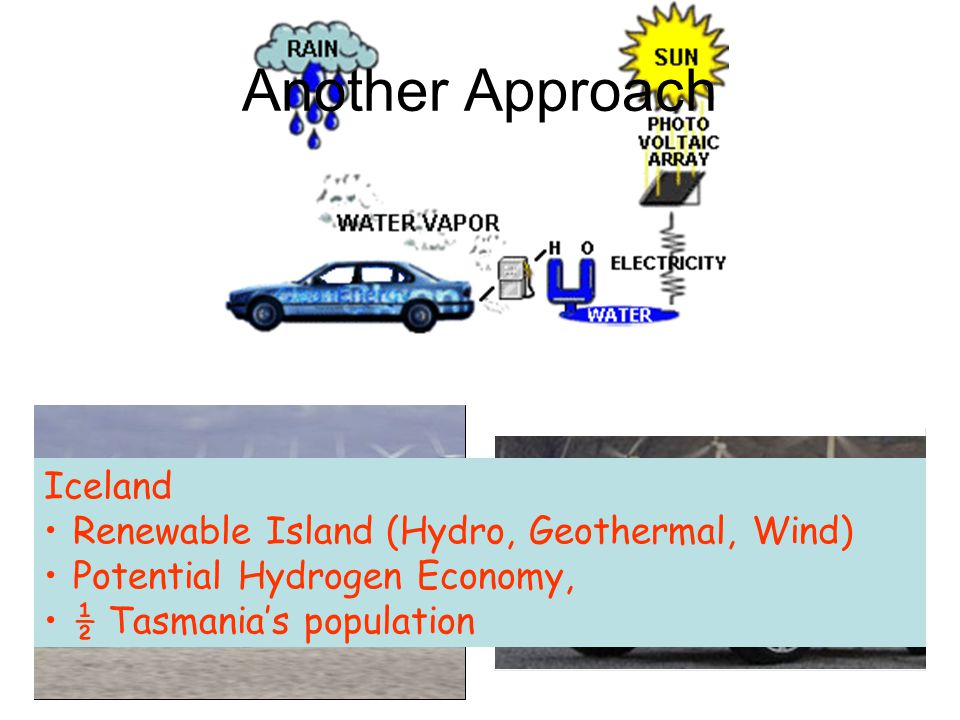 Another Approach Iceland Renewable Island (Hydro, Geothermal, Wind) Potential Hydrogen Economy, ½ Tasmanias population
