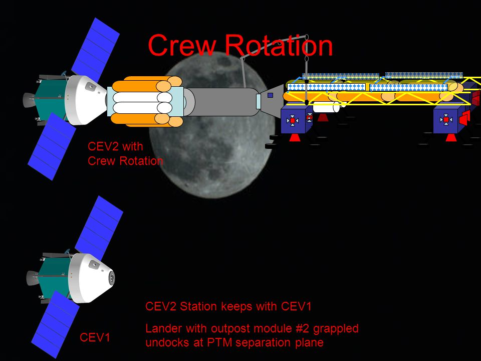 www.nasawatch.com Crew Rotation CEV2 with Crew Rotation CEV2 Station keeps with CEV1 Lander with outpost module #2 grappled undocks at PTM separation plane CEV1