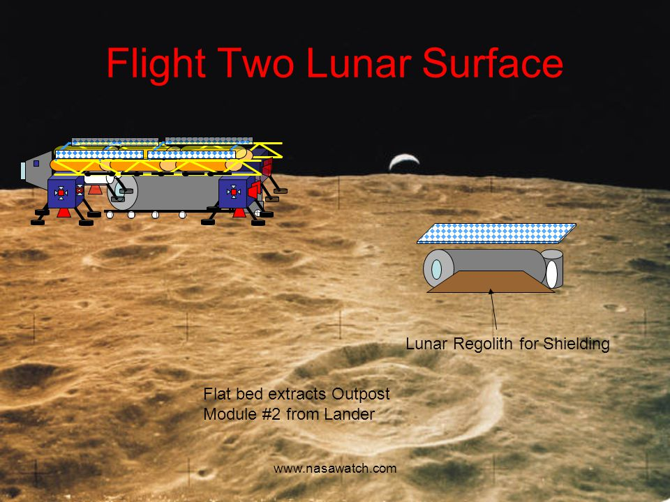 www.nasawatch.com Flight Two Lunar Surface Flat bed extracts Outpost Module #2 from Lander Lunar Regolith for Shielding