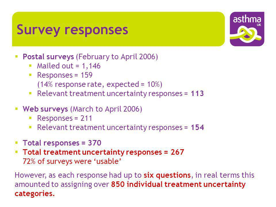 Postal surveys (February to April 2006) Mailed out = 1,146 Responses = 159 (14% response rate, expected = 10%) Relevant treatment uncertainty response