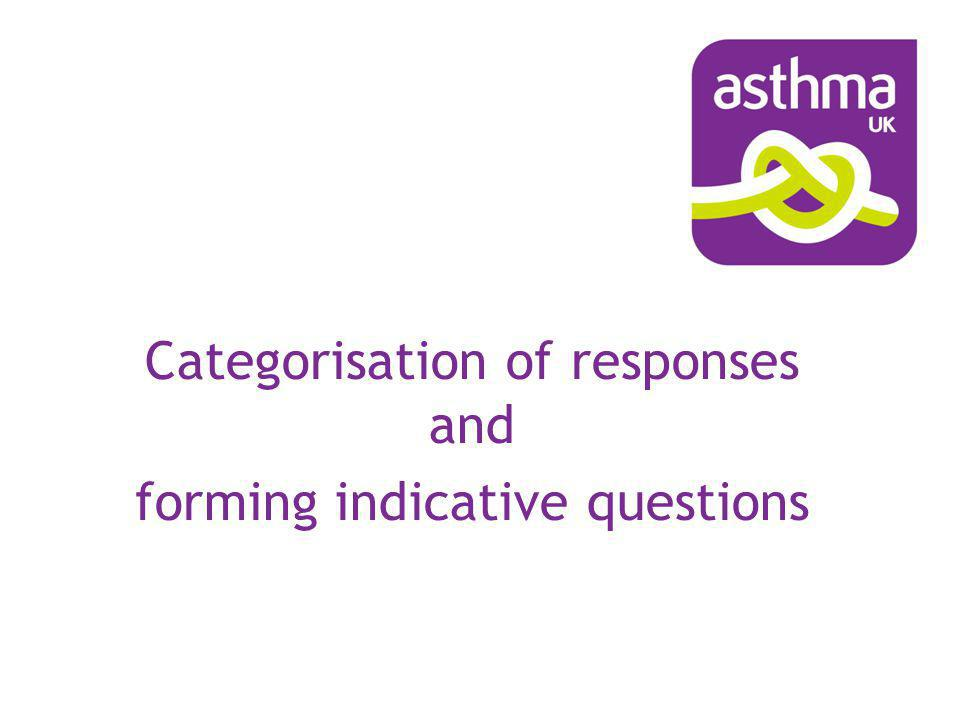 Categorisation of responses and forming indicative questions