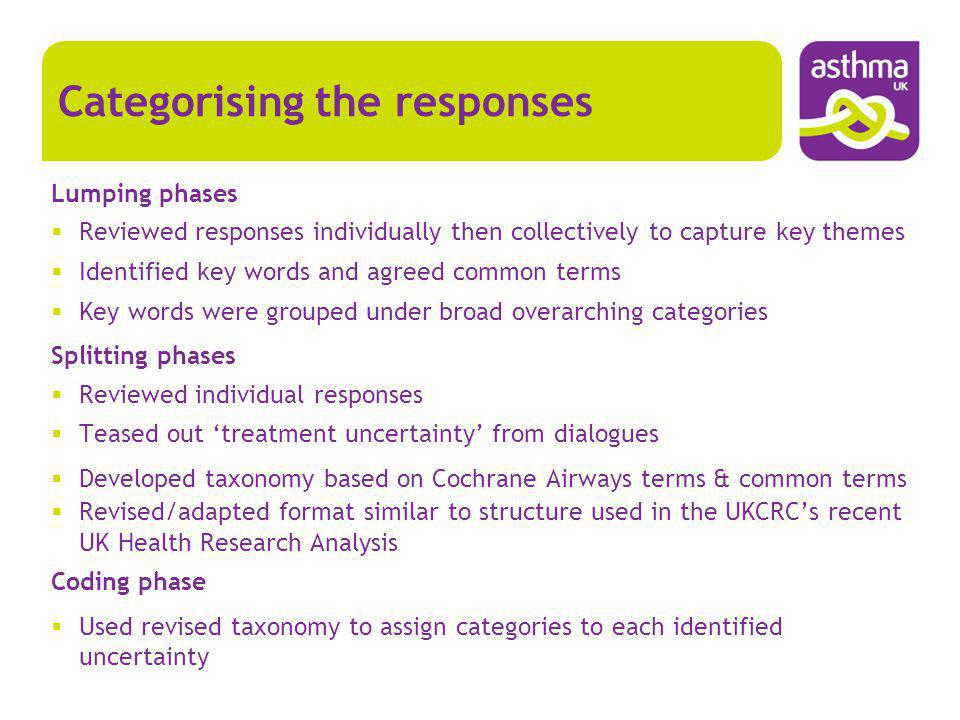 Lumping phases Reviewed responses individually then collectively to capture key themes Identified key words and agreed common terms Key words were gro