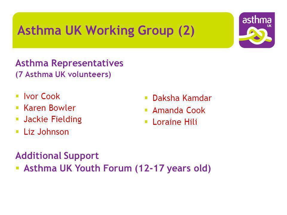Asthma Representatives (7 Asthma UK volunteers) Ivor Cook Karen Bowler Jackie Fielding Liz Johnson Asthma UK Working Group (2) Additional Support Asth