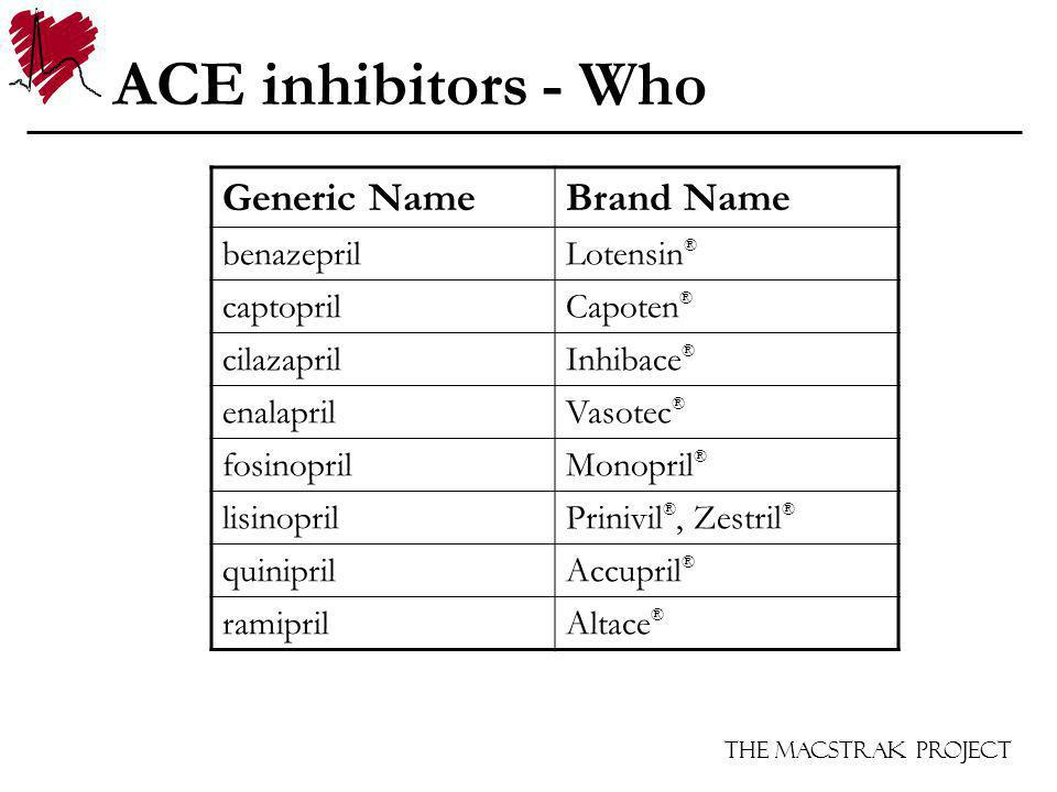 The Macstrak Project ACE inhibitors - Who Generic NameBrand Name benazeprilLotensin ® captoprilCapoten ® cilazaprilInhibace ® enalaprilVasotec ® fosinoprilMonopril ® lisinoprilPrinivil ®, Zestril ® quiniprilAccupril ® ramiprilAltace ®