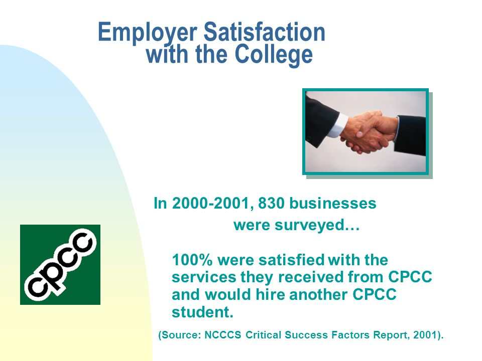 Employer Satisfaction with the College In 2000-2001, 830 businesses were surveyed… 100% were satisfied with the services they received from CPCC and would hire another CPCC student.