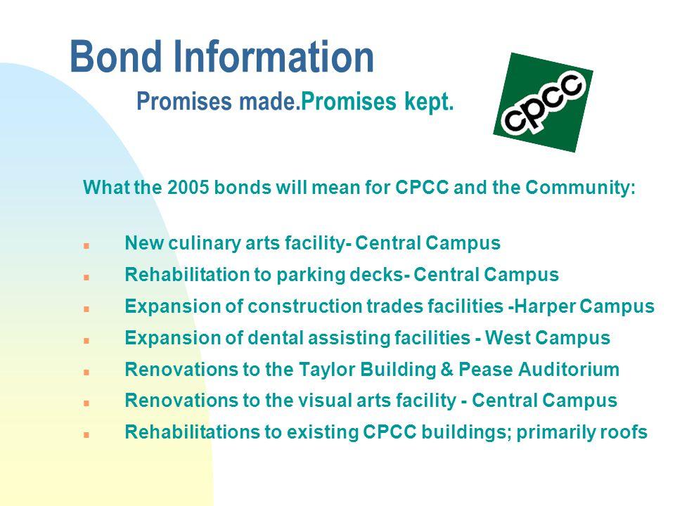Bond Information Promises made.Promises kept.