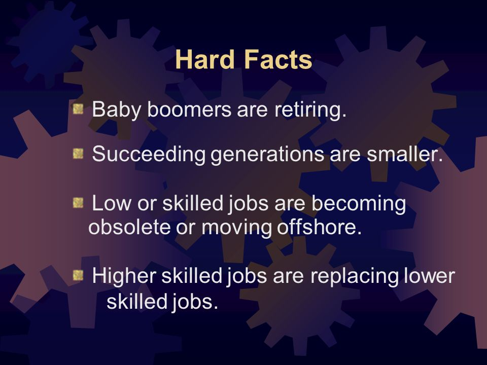 Hard Facts Baby boomers are retiring. Succeeding generations are smaller.