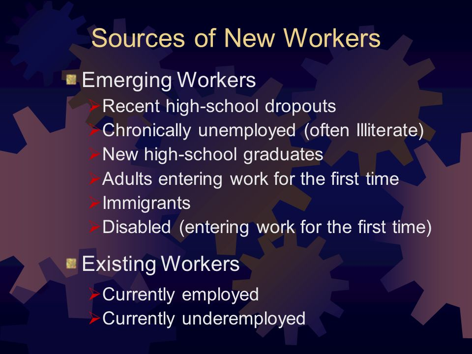 Sources of New Workers Emerging Workers Recent high-school dropouts Chronically unemployed (often Illiterate) New high-school graduates Adults entering work for the first time Immigrants Disabled (entering work for the first time) Existing Workers Currently employed Currently underemployed