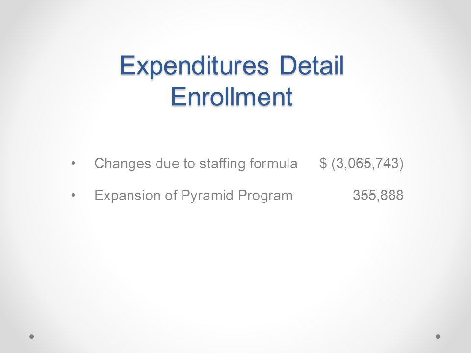 Expenditures Detail Enrollment Changes due to staffing formula$ (3,065,743) Expansion of Pyramid Program355,888