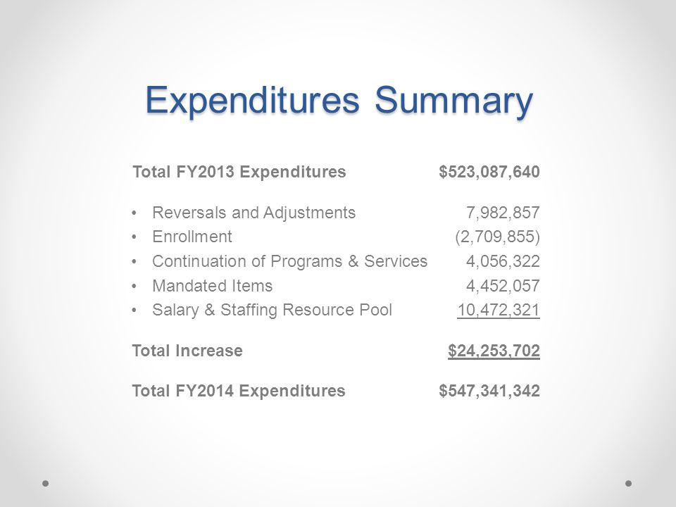 Expenditures Summary Total FY2013 Expenditures$523,087,640 Reversals and Adjustments 7,982,857 Enrollment(2,709,855) Continuation of Programs & Services 4,056,322 Mandated Items 4,452,057 Salary & Staffing Resource Pool 10,472,321 Total Increase$24,253,702 Total FY2014 Expenditures$547,341,342