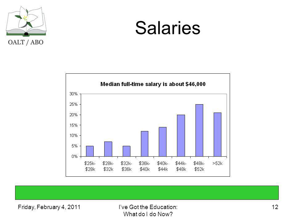 Friday, February 4, 2011Ive Got the Education: What do I do Now? 12 Salaries