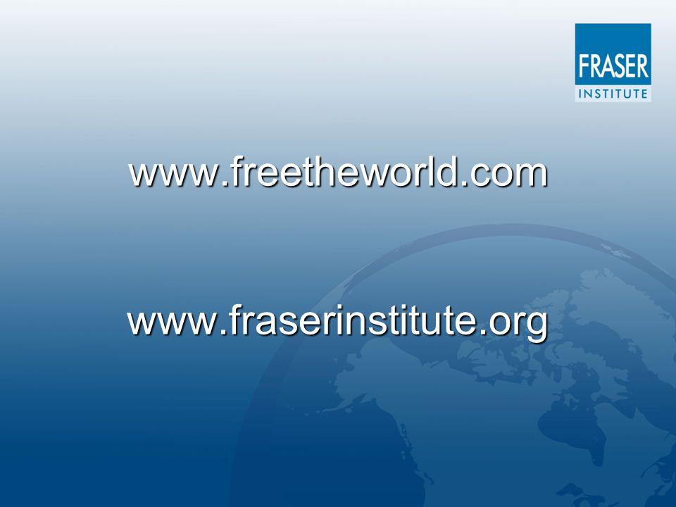 www.freetheworld.com www.fraserinstitute.org