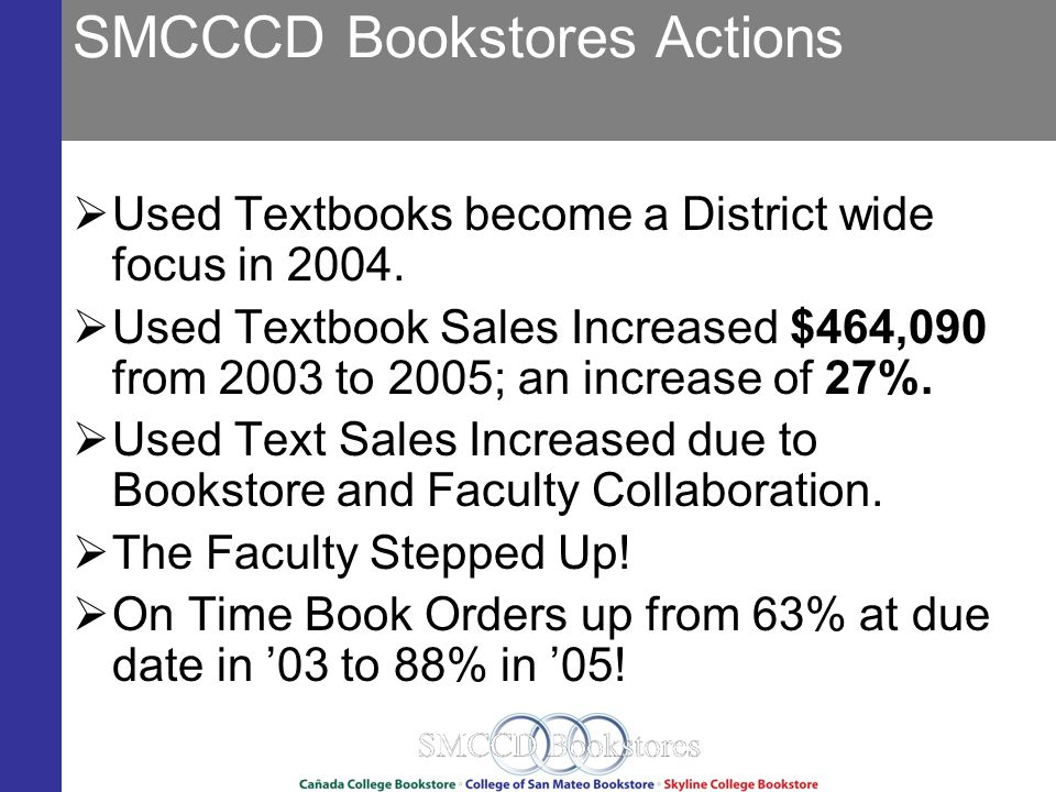 SMCCCD Bookstores Actions Used Textbooks become a District wide focus in 2004.