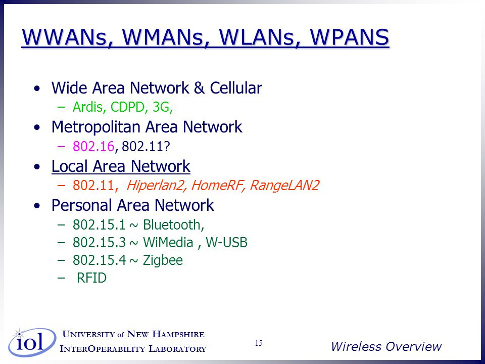 U NIVERSITY of N EW H AMPSHIRE I NTER O PERABILITY L ABORATORY Wireless Overview 15 WWANs, WMANs, WLANs, WPANS Wide Area Network & Cellular –Ardis, CDPD, 3G, Metropolitan Area Network –802.16, 802.11.