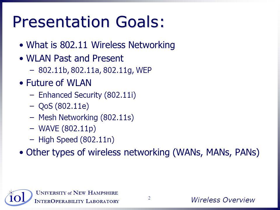 U NIVERSITY of N EW H AMPSHIRE I NTER O PERABILITY L ABORATORY Wireless Overview 3 The 802 Wireless Space Data Rate (Mbps) Range ZigBee 802.15.4 802.15.3 802.15.3a 802.15.3c WPAN WLAN WMAN WWAN WiFi 802.11 0.010.11101001000 Bluetooth 802.15.1 IEEE 802.22 WiMax IEEE 802.16 IEEE 802.20 Courtesy of Zigbee Alliance