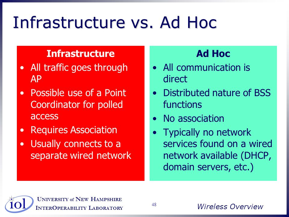 U NIVERSITY of N EW H AMPSHIRE I NTER O PERABILITY L ABORATORY Wireless Overview 48 Infrastructure vs.