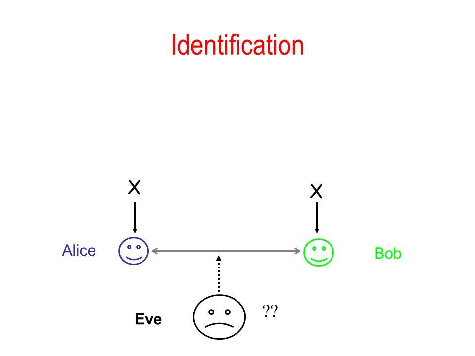 Identification Alice Bob Eve X X ??