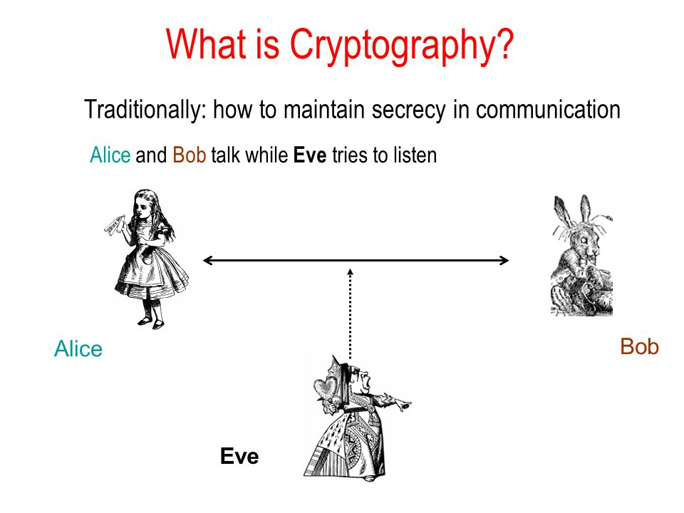 What is Cryptography? Traditionally: how to maintain secrecy in communication Alice and Bob talk while Eve tries to listen Alice Bob Eve