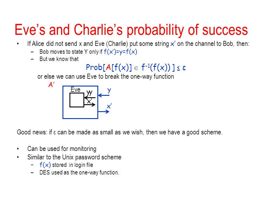 Eves and Charlies probability of success If Alice did not send x and Eve (Charlie) put some string x on the channel to Bob, then: Y –Bob moves to stat