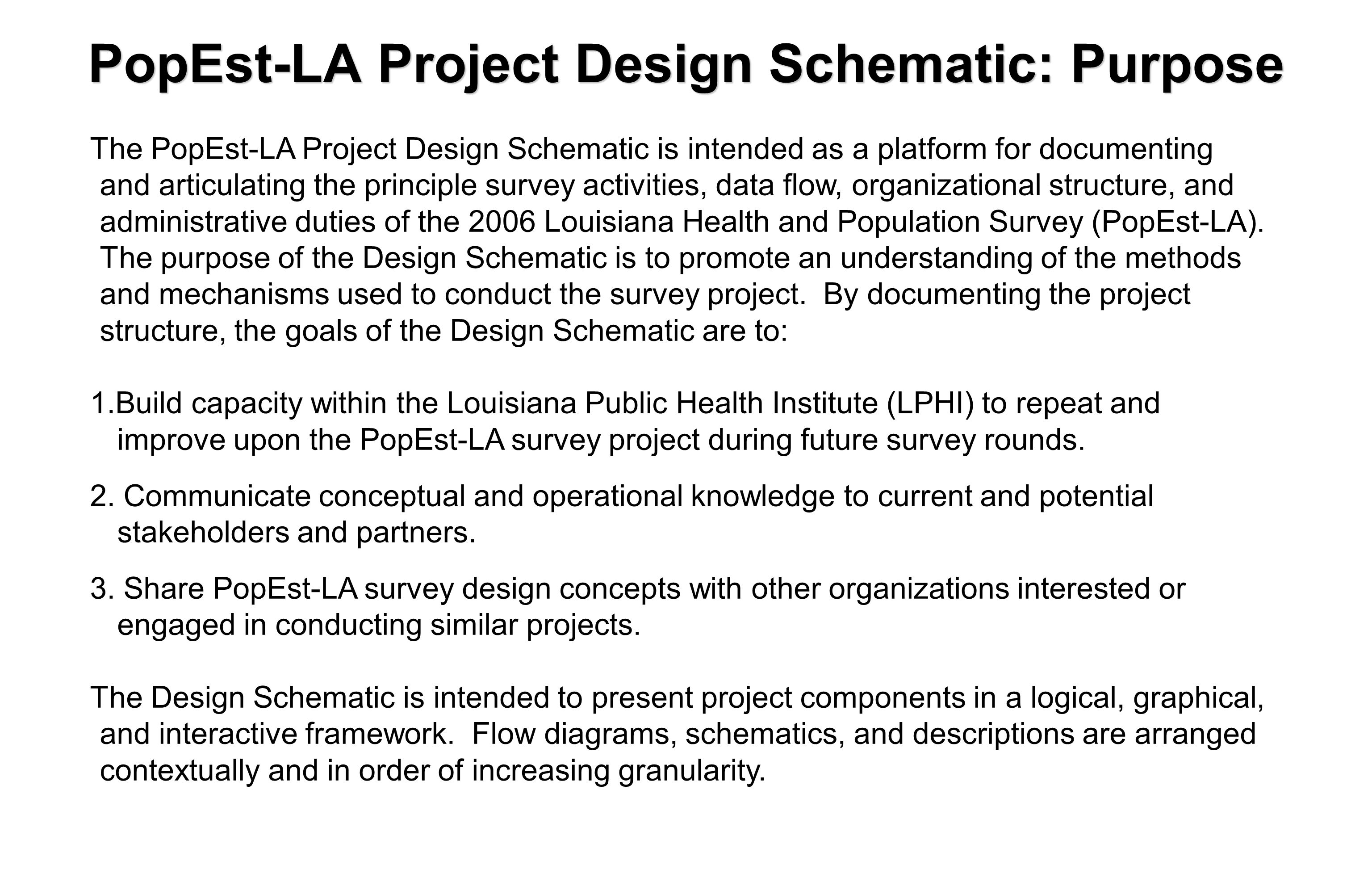 PopEst-LA Project Design Schematic: Purpose The PopEst-LA Project Design Schematic is intended as a platform for documenting and articulating the principle survey activities, data flow, organizational structure, and administrative duties of the 2006 Louisiana Health and Population Survey (PopEst-LA).