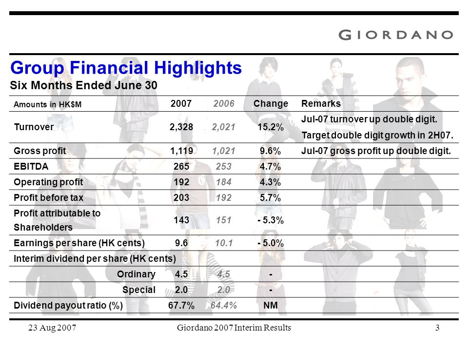 23 Aug 2007Giordano 2007 Interim Results3 Amounts in HK$M 20072006ChangeRemarks Turnover2,3282,02115.2% Jul-07 turnover up double digit. Target double