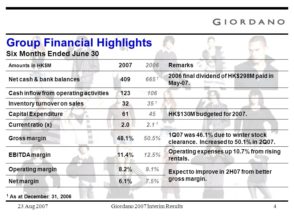 23 Aug 2007Giordano 2007 Interim Results4 Amounts in HK$M 20072006Remarks Net cash & bank balances409665 1 2006 final dividend of HK$298M paid in May-